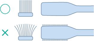 (1)歯ブラシの寿命